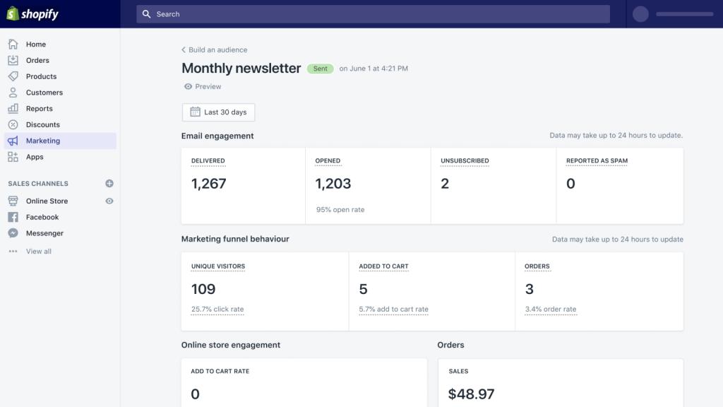 Shopify Mail Dashboard